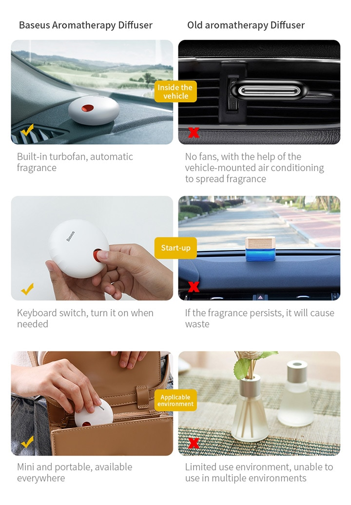 Rechargeable Air Freshener for Cars